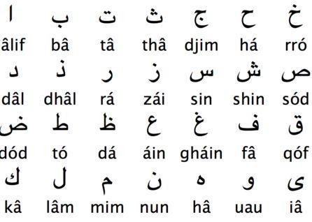 alfabet arabski